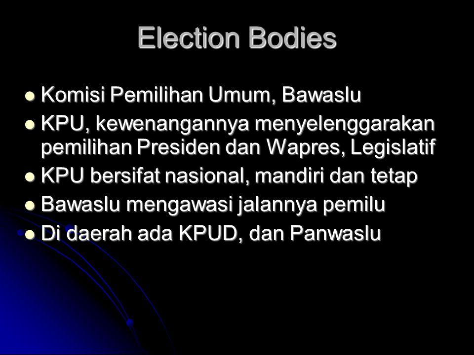 Election Bodies Komisi Pemilihan Umum, Bawaslu