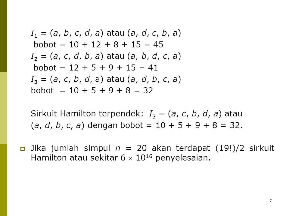 I1 = (a, b, c, d, a) atau (a, d, c, b, a)