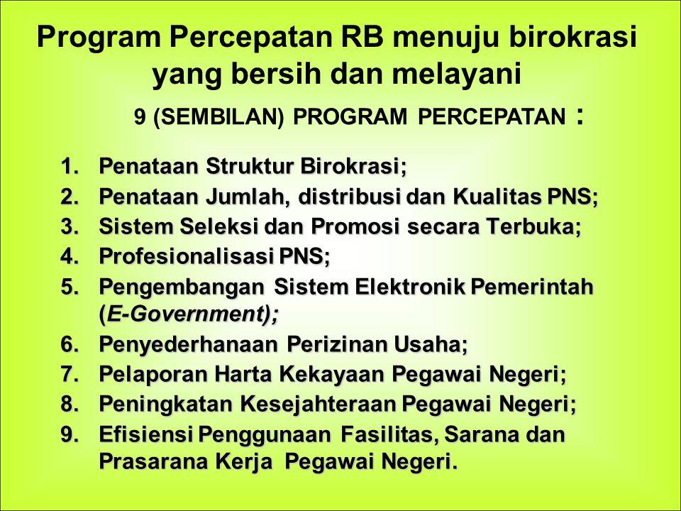 Program Percepatan RB menuju birokrasi yang bersih dan melayani