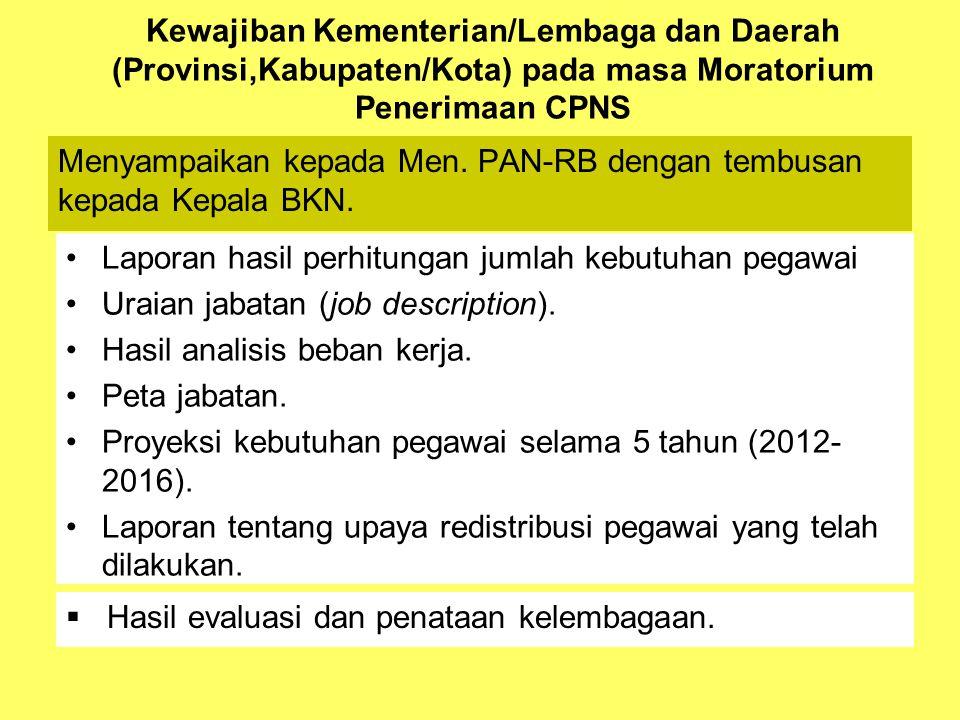 Kewajiban Kementerian/Lembaga dan Daerah (Provinsi,Kabupaten/Kota) pada masa Moratorium Penerimaan CPNS