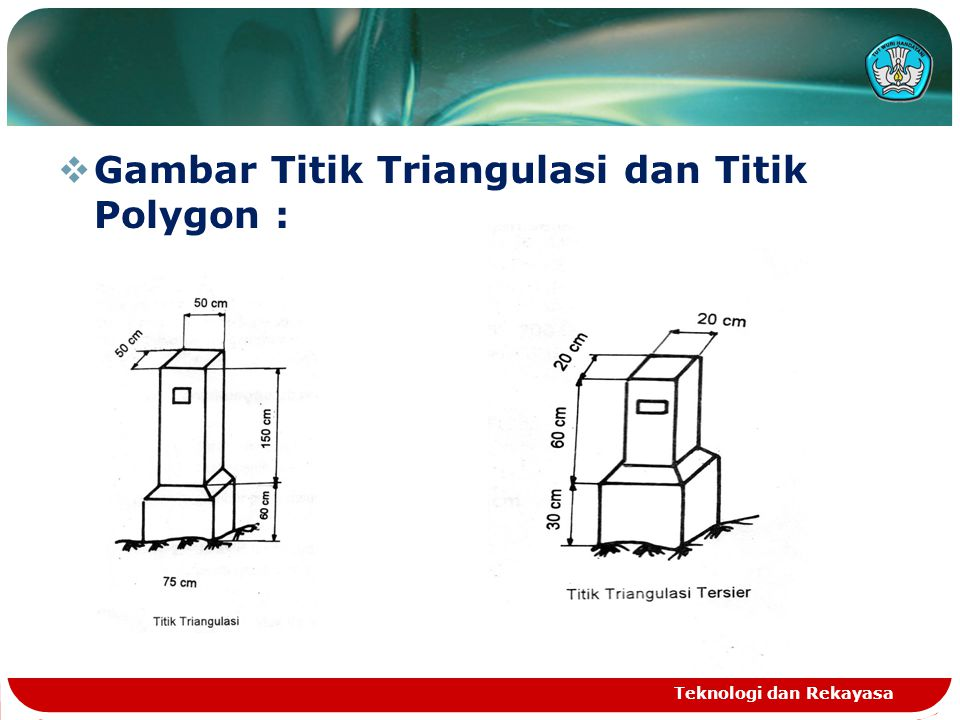 Gambar Titik Triangulasi dan Titik Polygon :