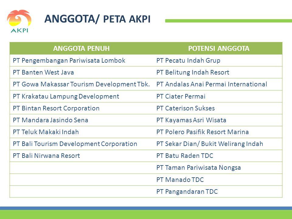 ANGGOTA/ PETA AKPI ANGGOTA PENUH POTENSI ANGGOTA