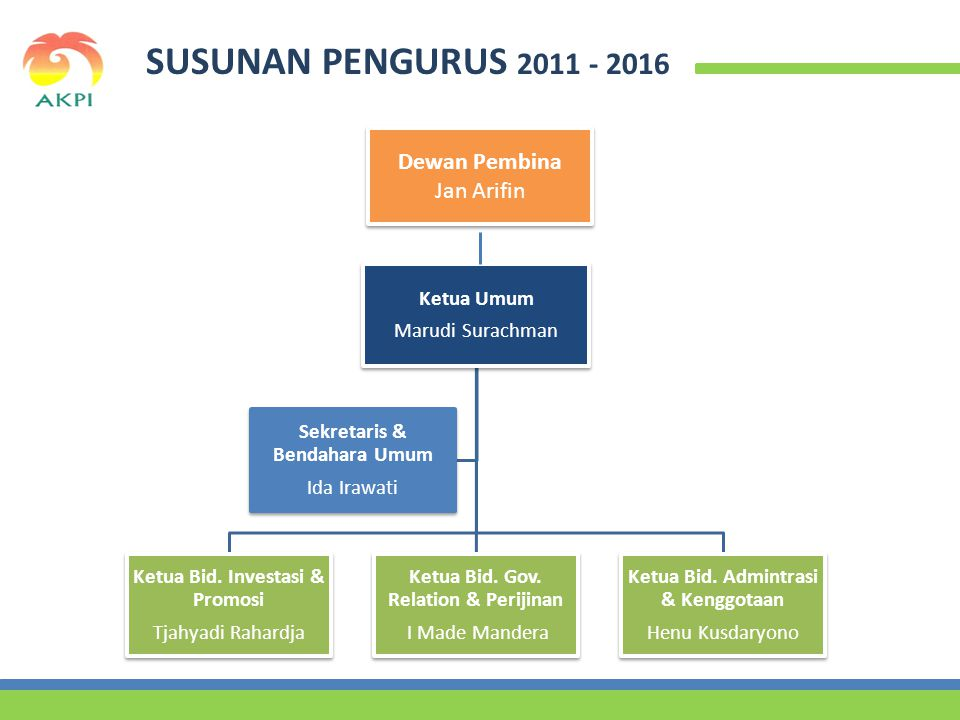 SUSUNAN PENGURUS 2011 - 2016 Dewan Pembina Jan Arifin Marudi Surachman