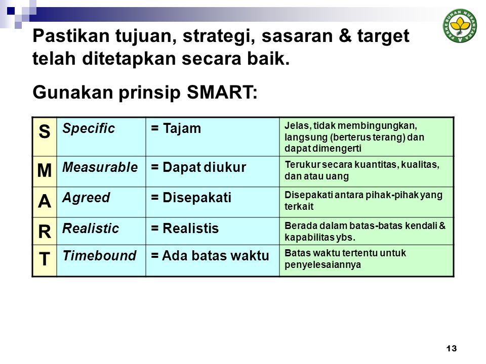 Gunakan prinsip SMART: S M A R T