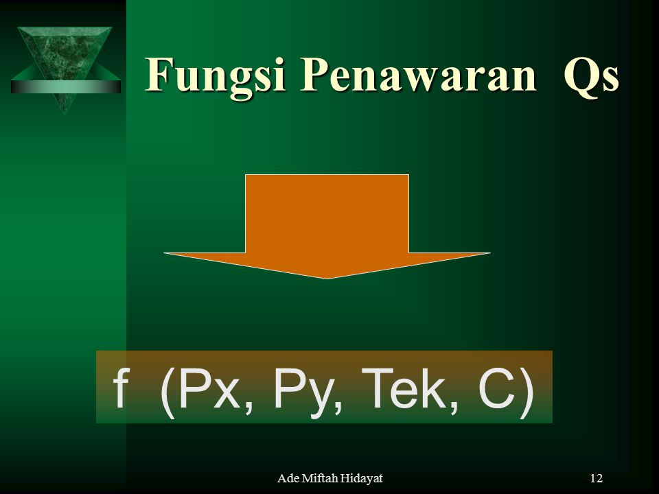 Fungsi Penawaran Qs f (Px, Py, Tek, C) Ade Miftah Hidayat