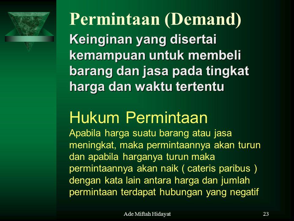 Permintaan (Demand) Hukum Permintaan