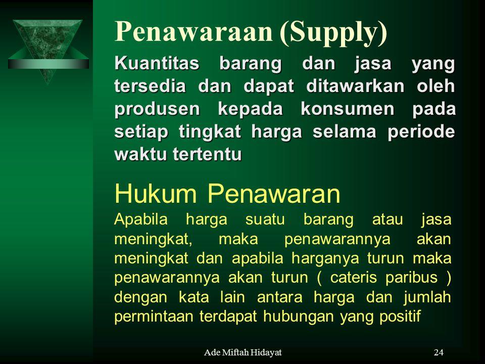 Penawaraan (Supply) Hukum Penawaran