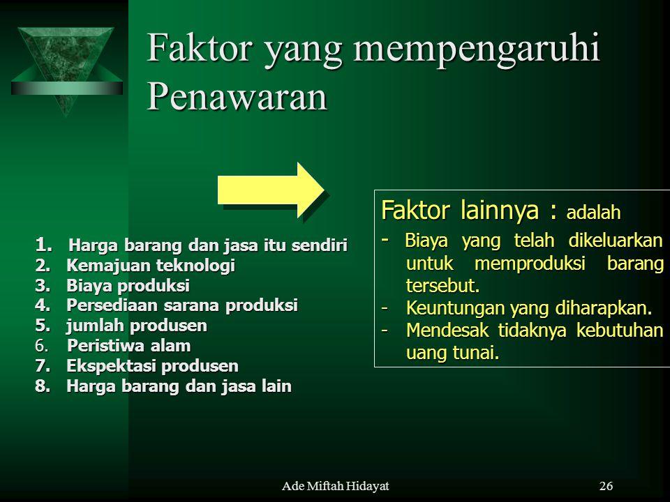 Faktor yang mempengaruhi Penawaran