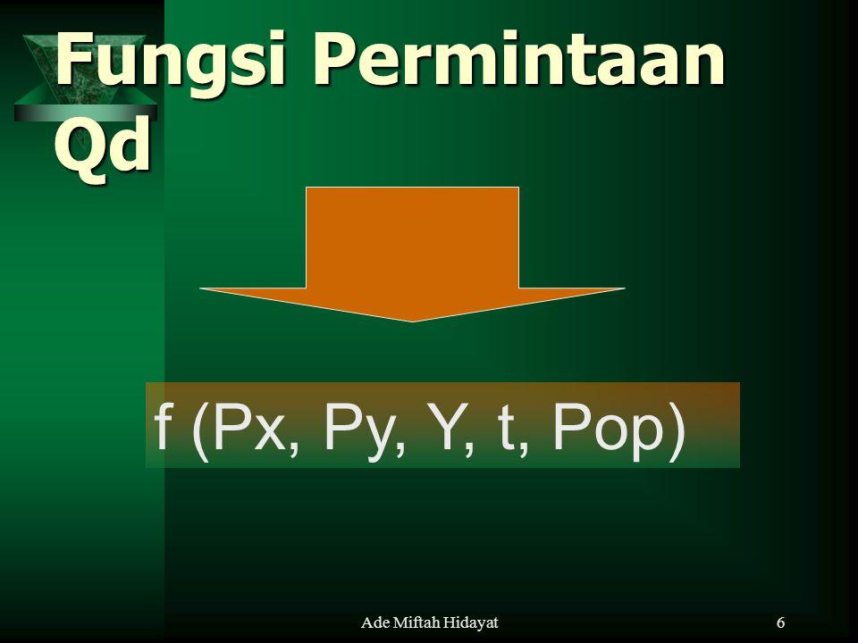 Fungsi Permintaan Qd f (Px, Py, Y, t, Pop) Ade Miftah Hidayat