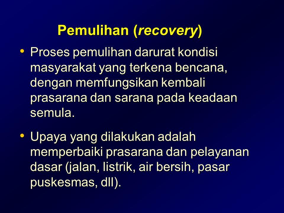 Pemulihan (recovery)