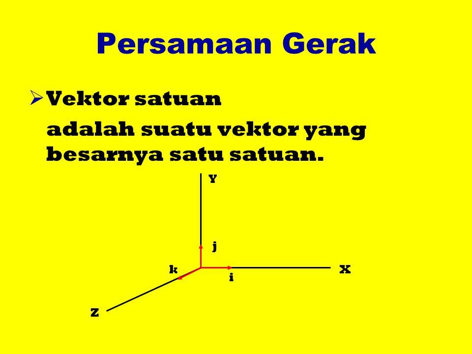 Persamaan Gerak Vektor satuan