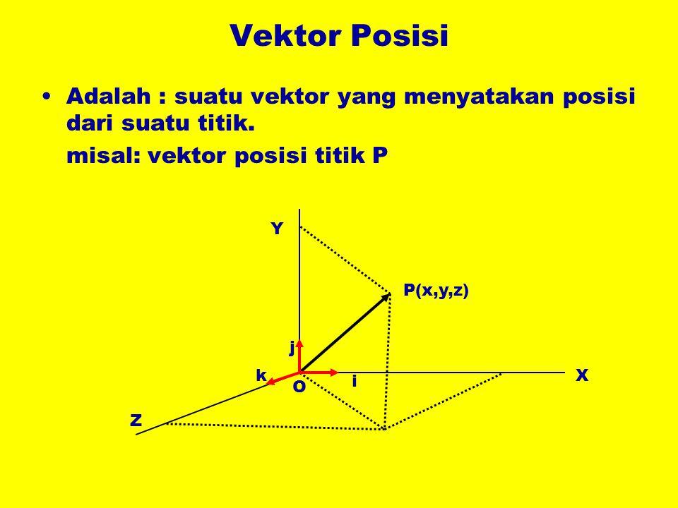 Vektor Posisi Adalah : suatu vektor yang menyatakan posisi dari suatu titik. misal: vektor posisi titik P.