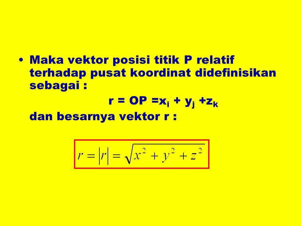 Maka vektor posisi titik P relatif terhadap pusat koordinat didefinisikan sebagai :