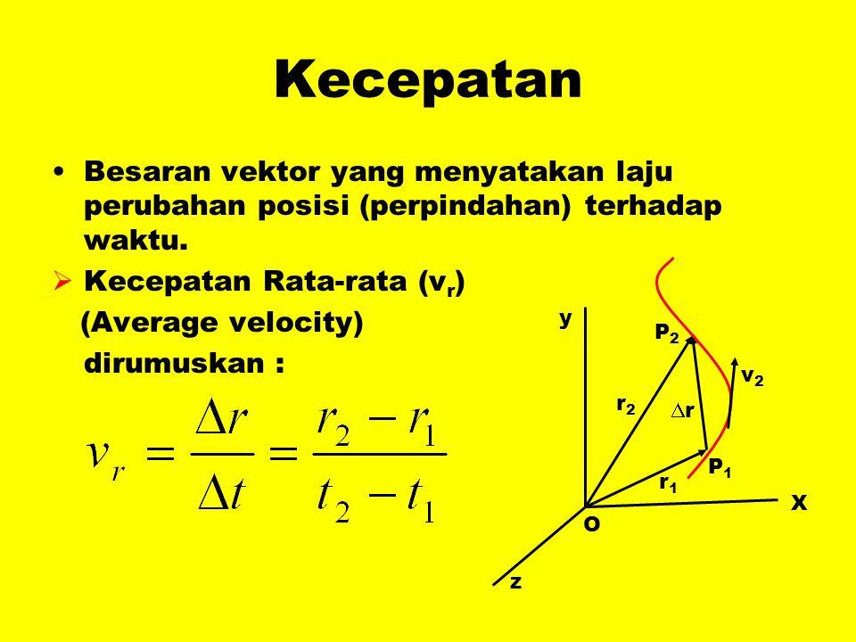 Kecepatan Besaran vektor yang menyatakan laju perubahan posisi (perpindahan) terhadap waktu. Kecepatan Rata-rata (vr)