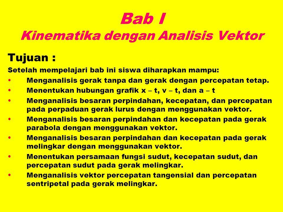 Bab I Kinematika dengan Analisis Vektor