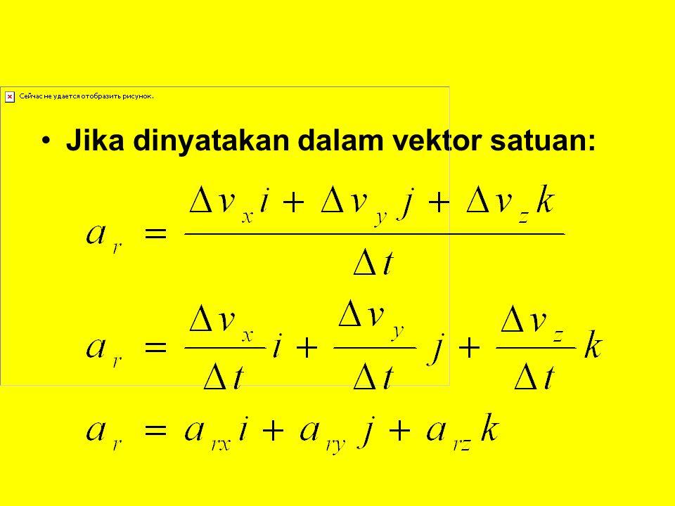 Jika dinyatakan dalam vektor satuan: