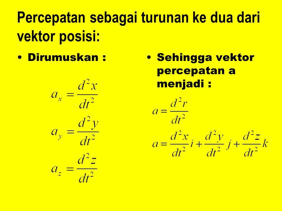 Percepatan sebagai turunan ke dua dari vektor posisi: