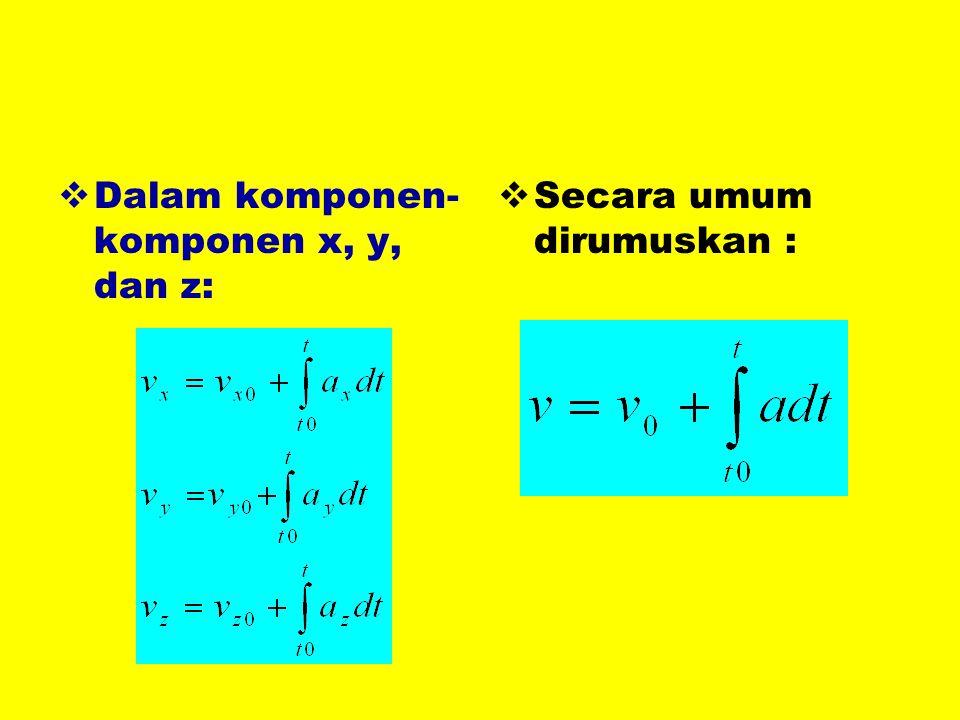 Dalam komponen-komponen x, y, dan z: