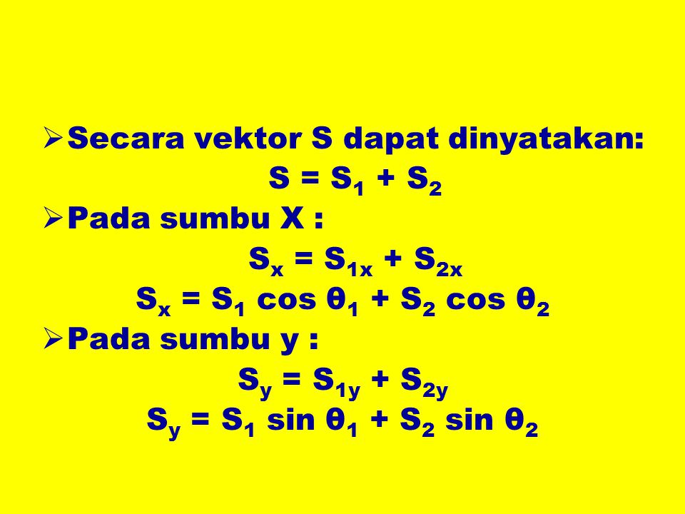 Secara vektor S dapat dinyatakan: