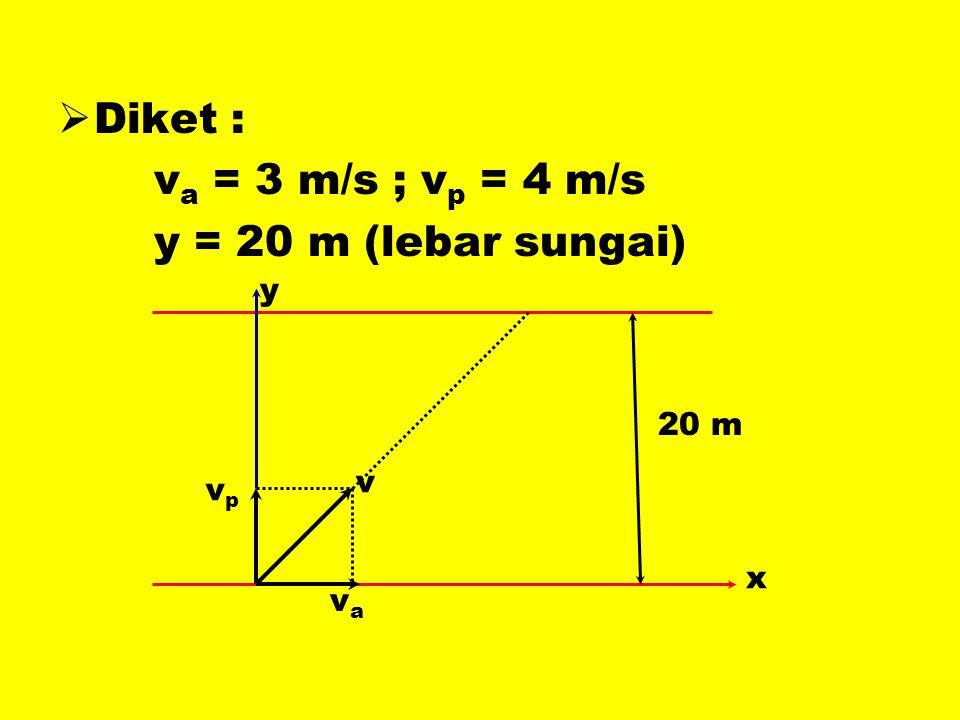 Diket : va = 3 m/s ; vp = 4 m/s y = 20 m (lebar sungai) y 20 m v vp x