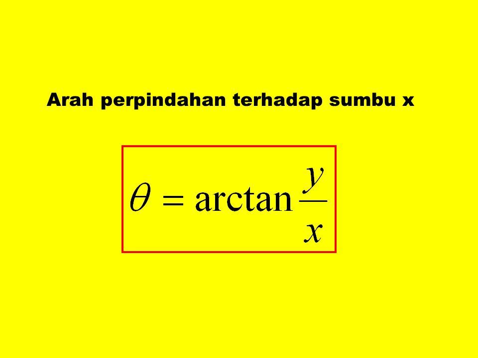 Arah perpindahan terhadap sumbu x