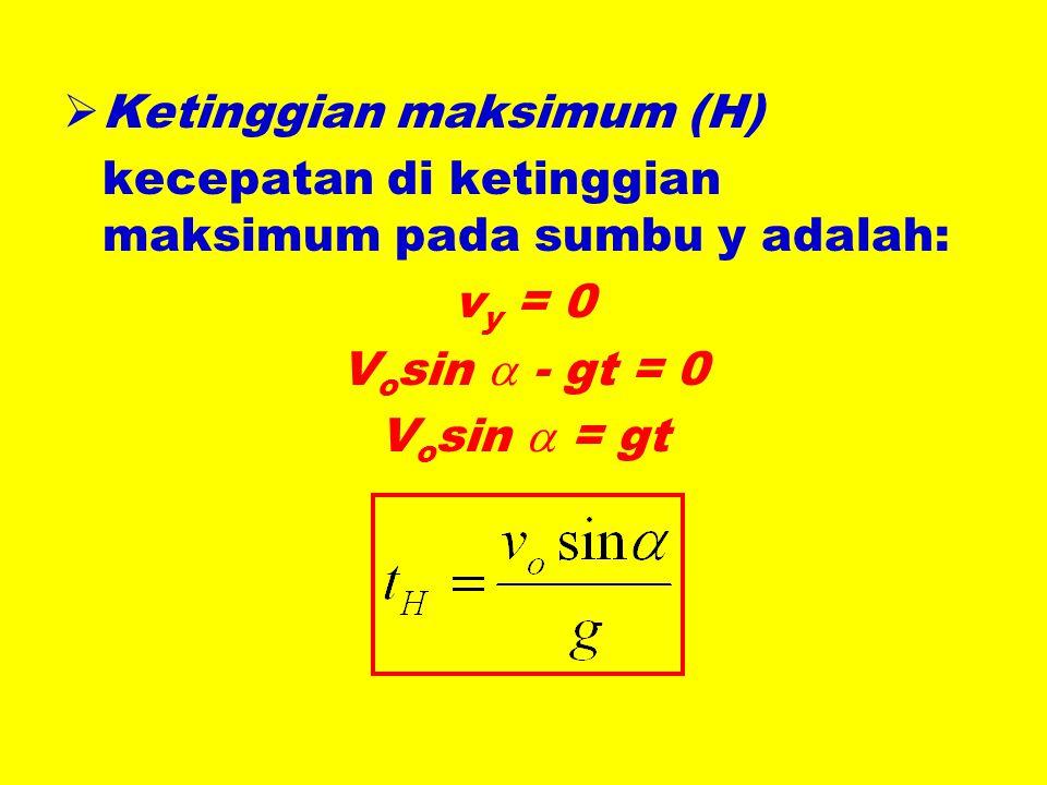 Ketinggian maksimum (H)