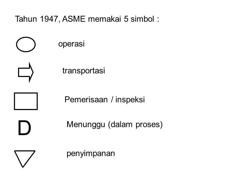 D Tahun 1947, ASME memakai 5 simbol : operasi transportasi