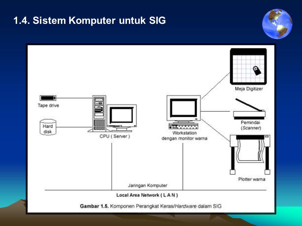 1.4. Sistem Komputer untuk SIG