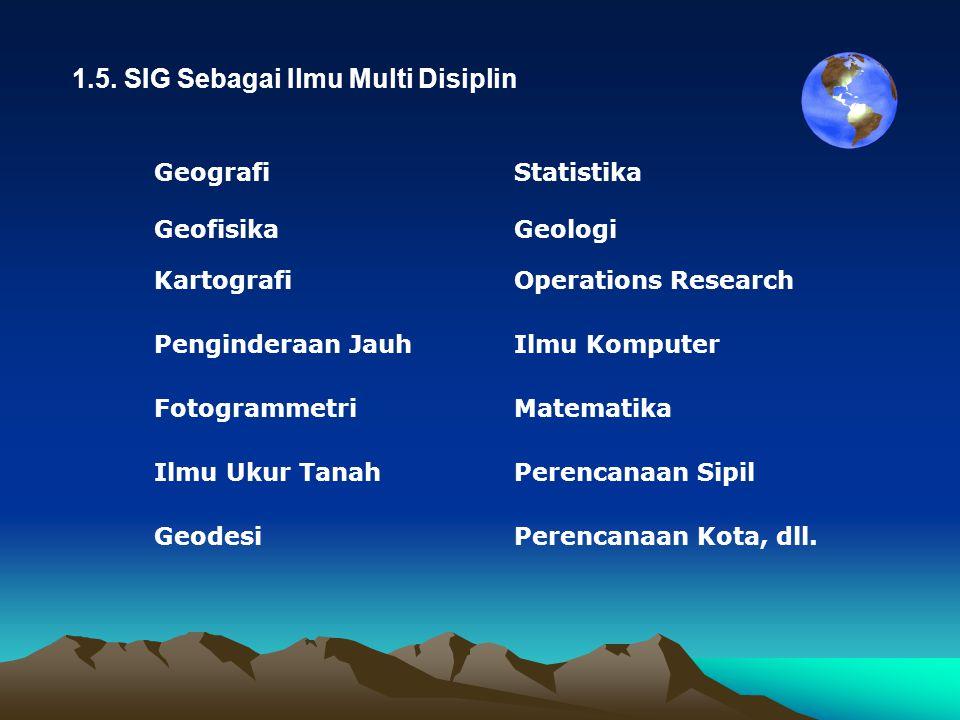 1.5. SIG Sebagai Ilmu Multi Disiplin