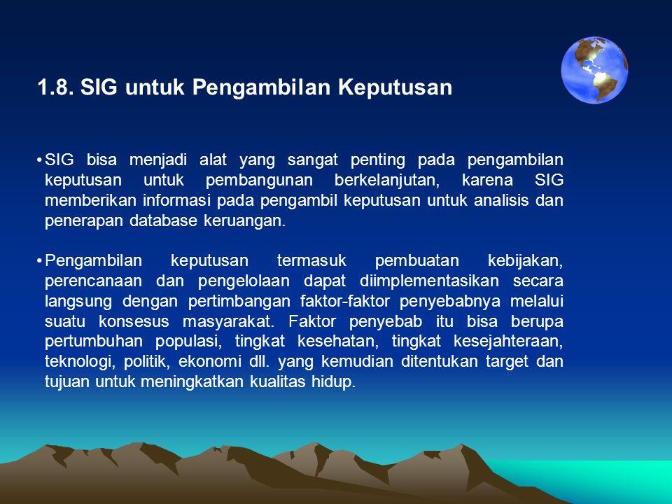1.8. SIG untuk Pengambilan Keputusan