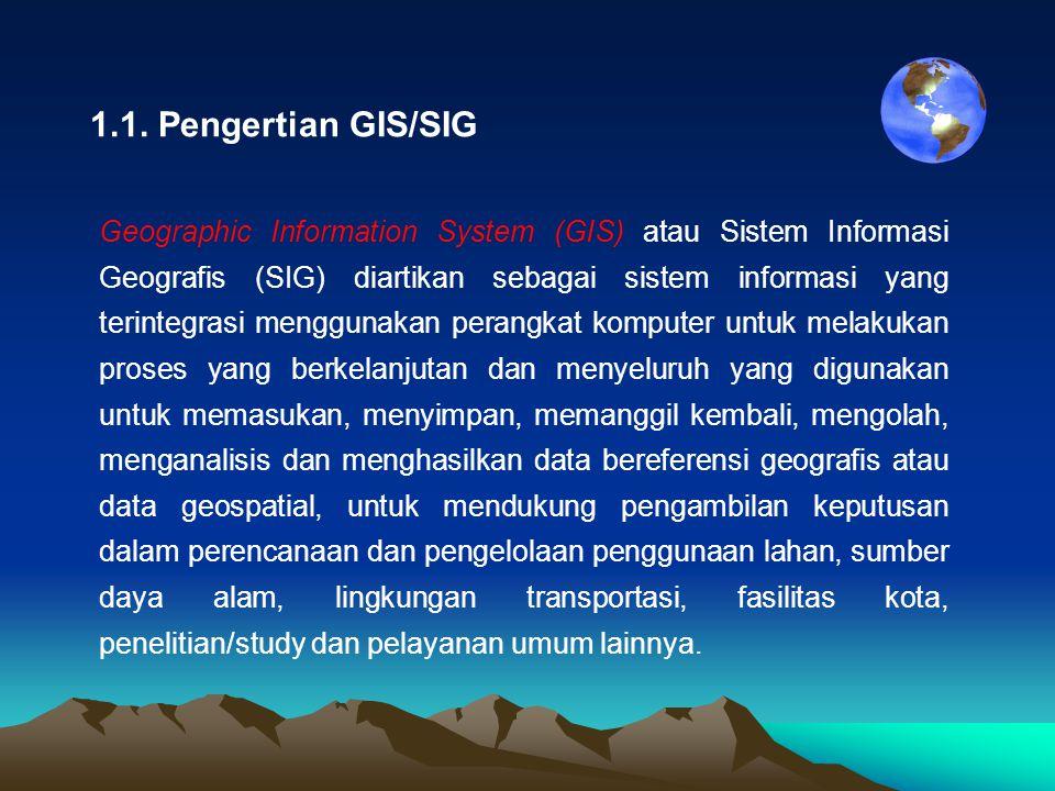 1.1. Pengertian GIS/SIG