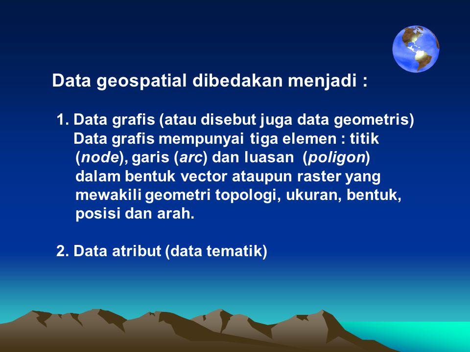 Data geospatial dibedakan menjadi :