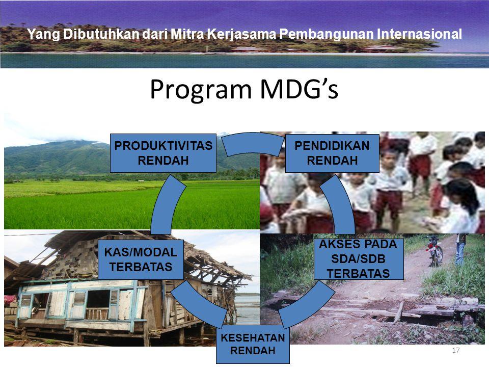 Yang Dibutuhkan dari Mitra Kerjasama Pembangunan Internasional