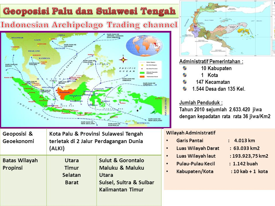 Geoposisi Palu dan Sulawesi Tengah