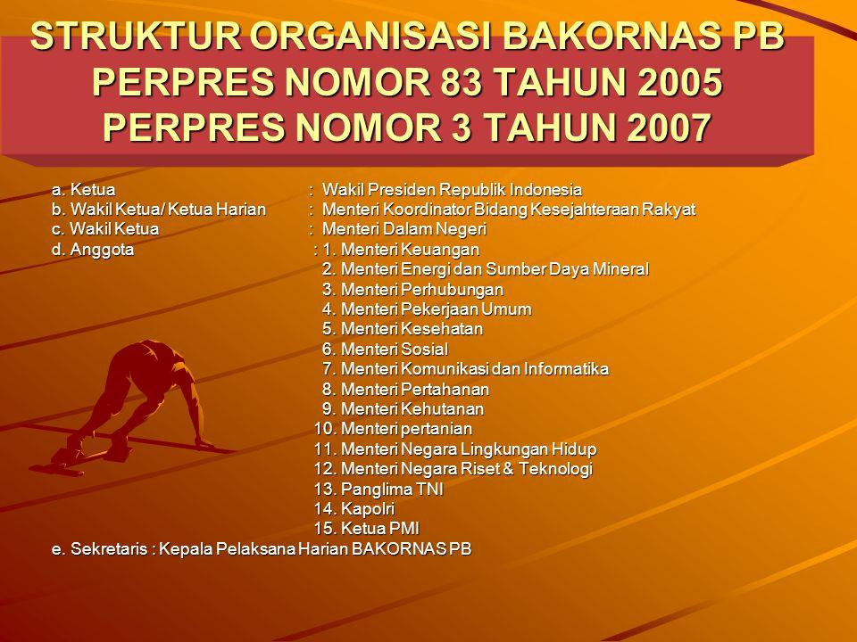STRUKTUR ORGANISASI BAKORNAS PB PERPRES NOMOR 83 TAHUN 2005 PERPRES NOMOR 3 TAHUN 2007