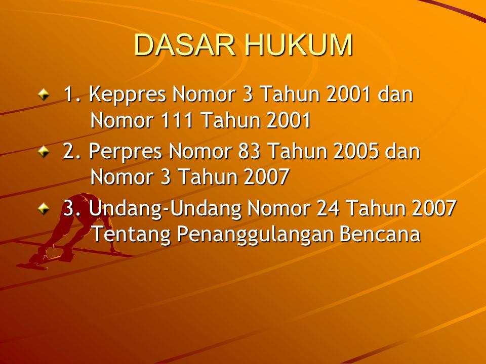 DASAR HUKUM 1. Keppres Nomor 3 Tahun 2001 dan Nomor 111 Tahun 2001