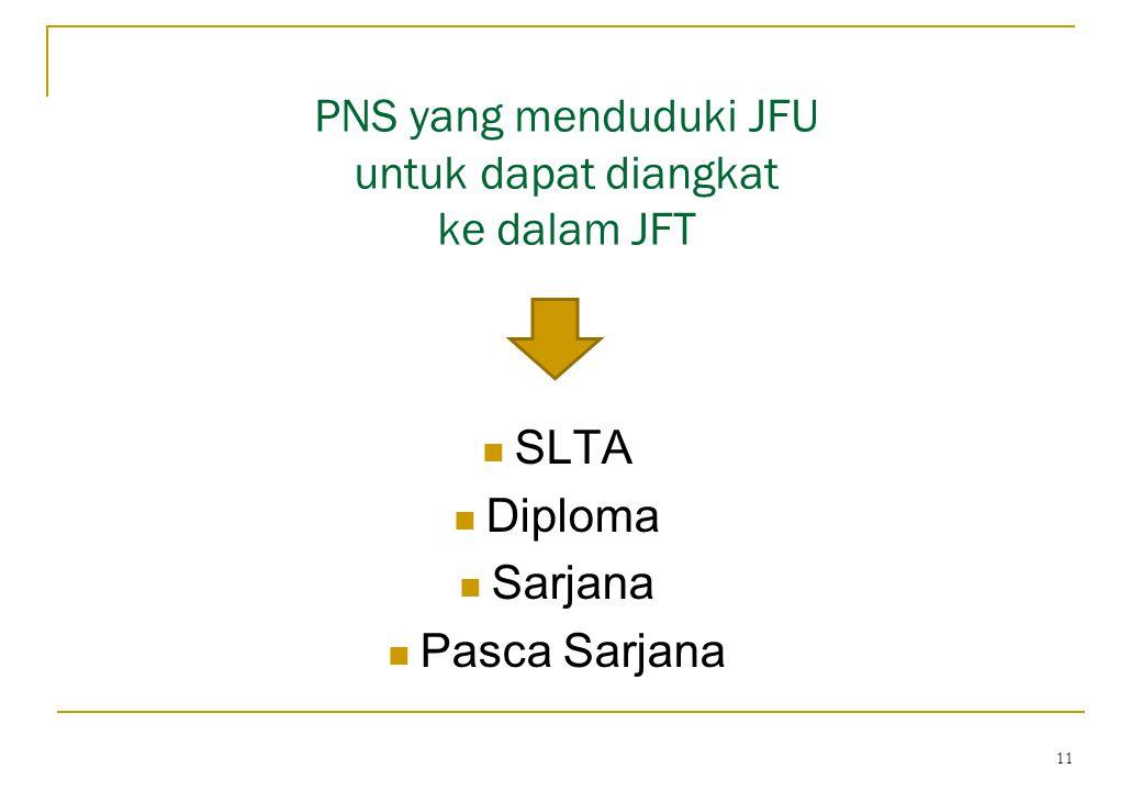 PNS yang menduduki JFU untuk dapat diangkat ke dalam JFT