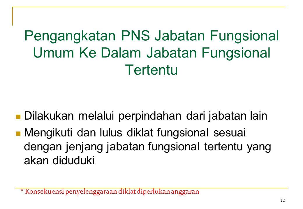 Pengangkatan PNS Jabatan Fungsional Umum Ke Dalam Jabatan Fungsional Tertentu
