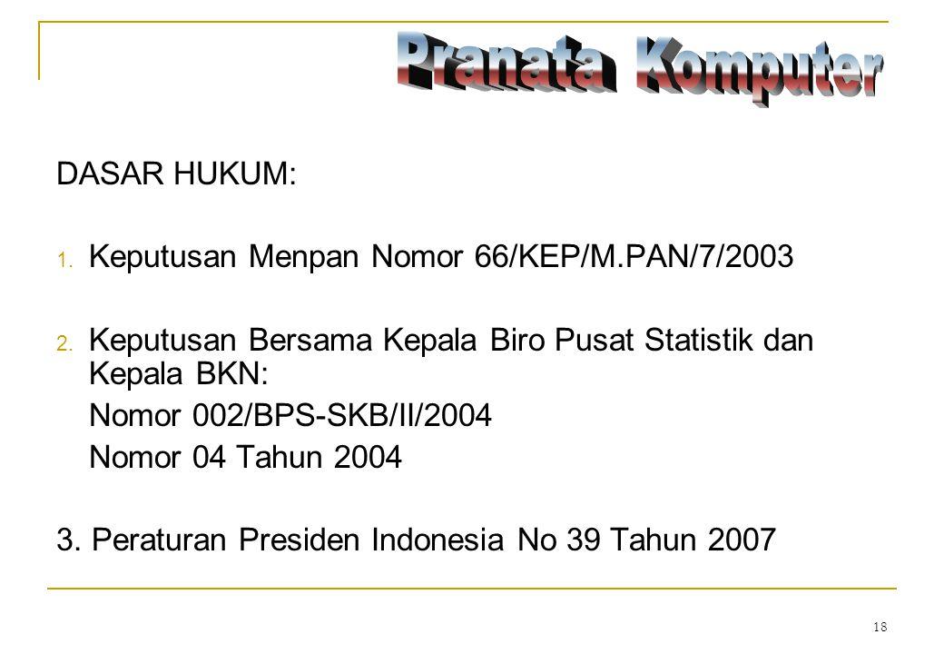 Keputusan Menpan Nomor 66/KEP/M.PAN/7/2003