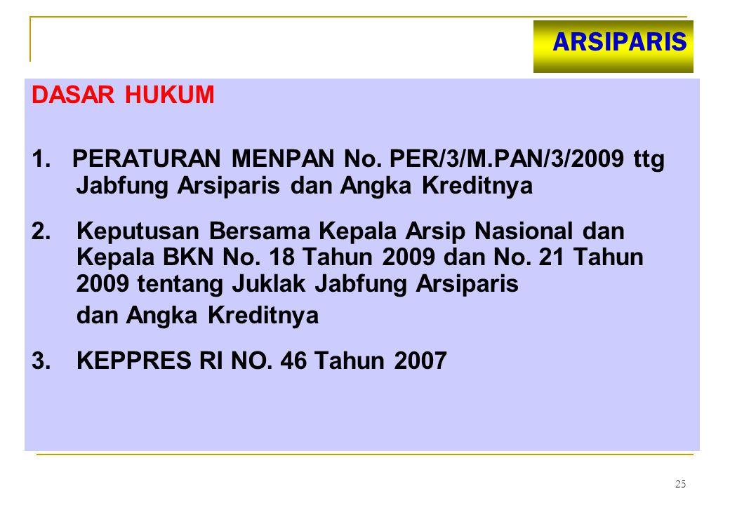 ARSIPARIS DASAR HUKUM. 1. PERATURAN MENPAN No. PER/3/M.PAN/3/2009 ttg Jabfung Arsiparis dan Angka Kreditnya.