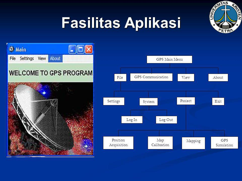 Fasilitas Aplikasi GPS Main Menu File Settings View About System