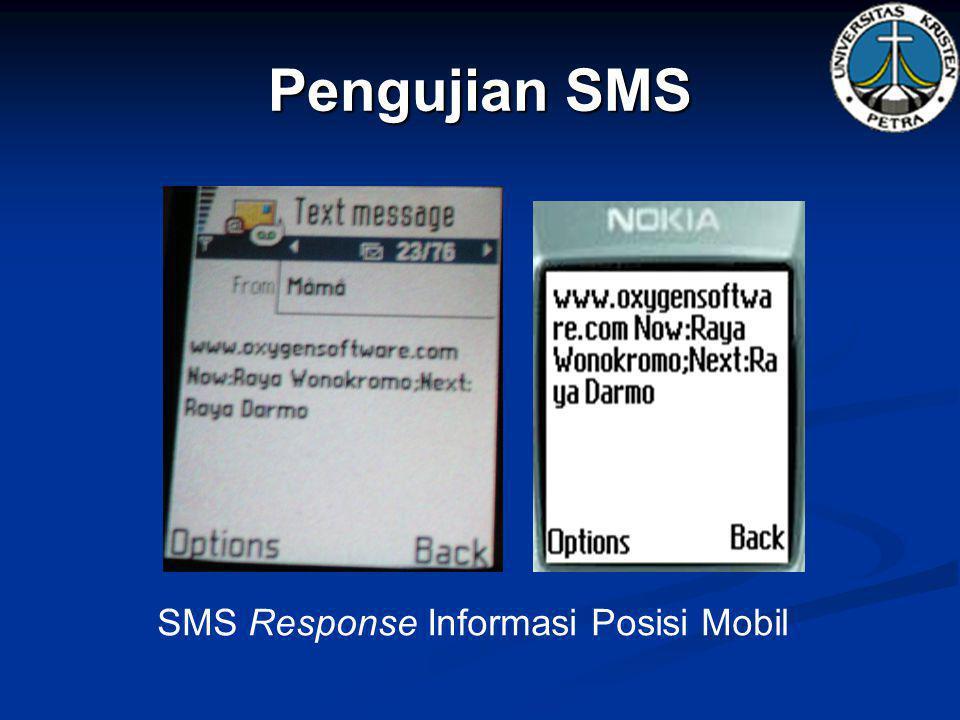 Pengujian SMS SMS Response Informasi Posisi Mobil