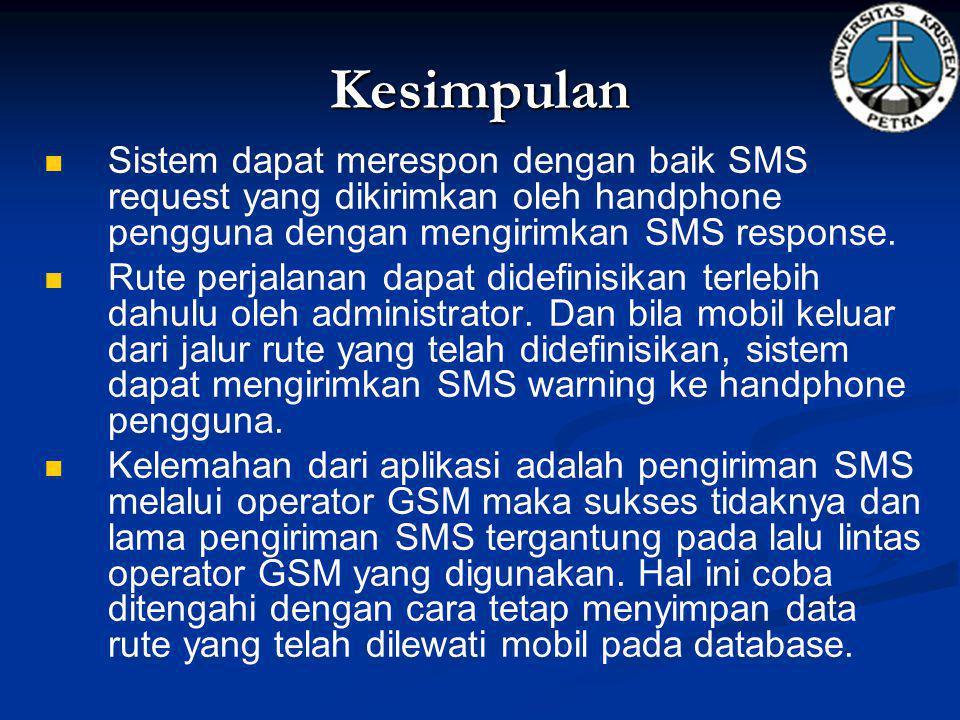 Kesimpulan Sistem dapat merespon dengan baik SMS request yang dikirimkan oleh handphone pengguna dengan mengirimkan SMS response.