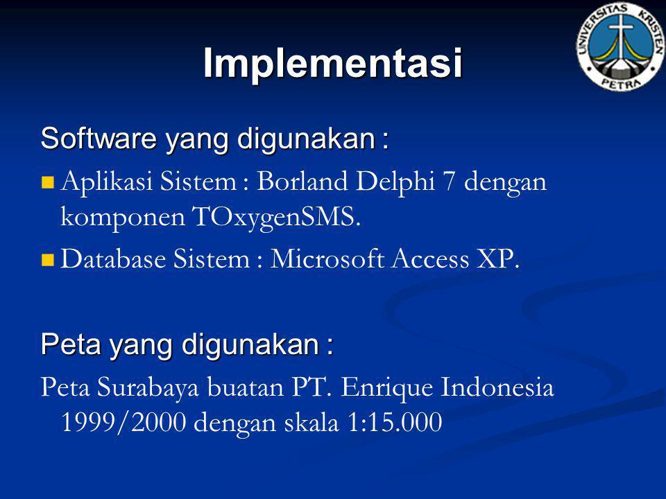 Implementasi Software yang digunakan :