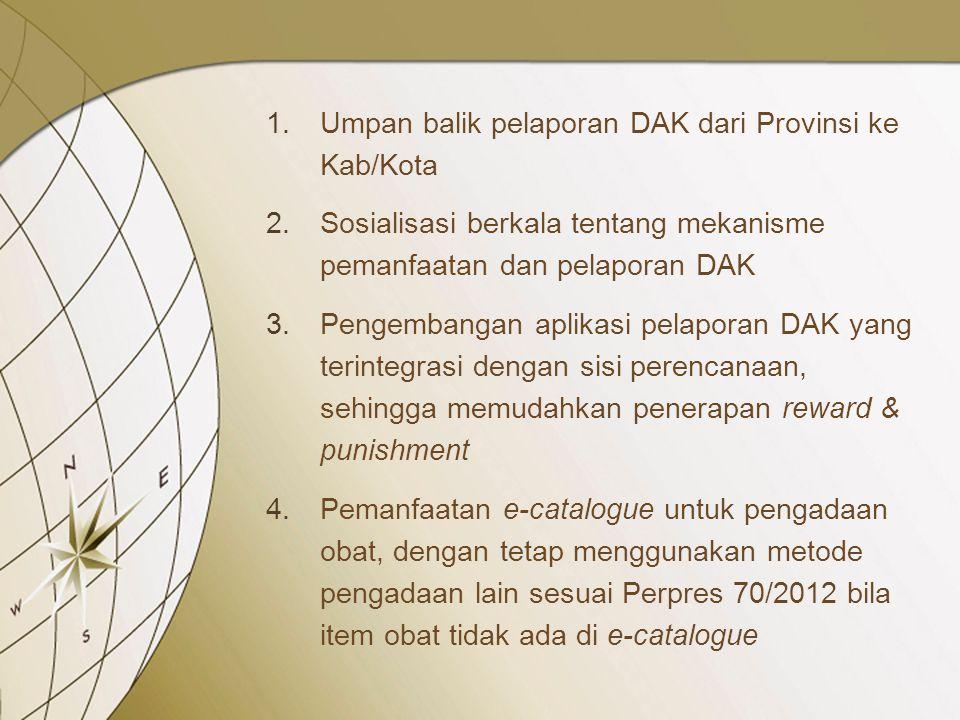Umpan balik pelaporan DAK dari Provinsi ke Kab/Kota