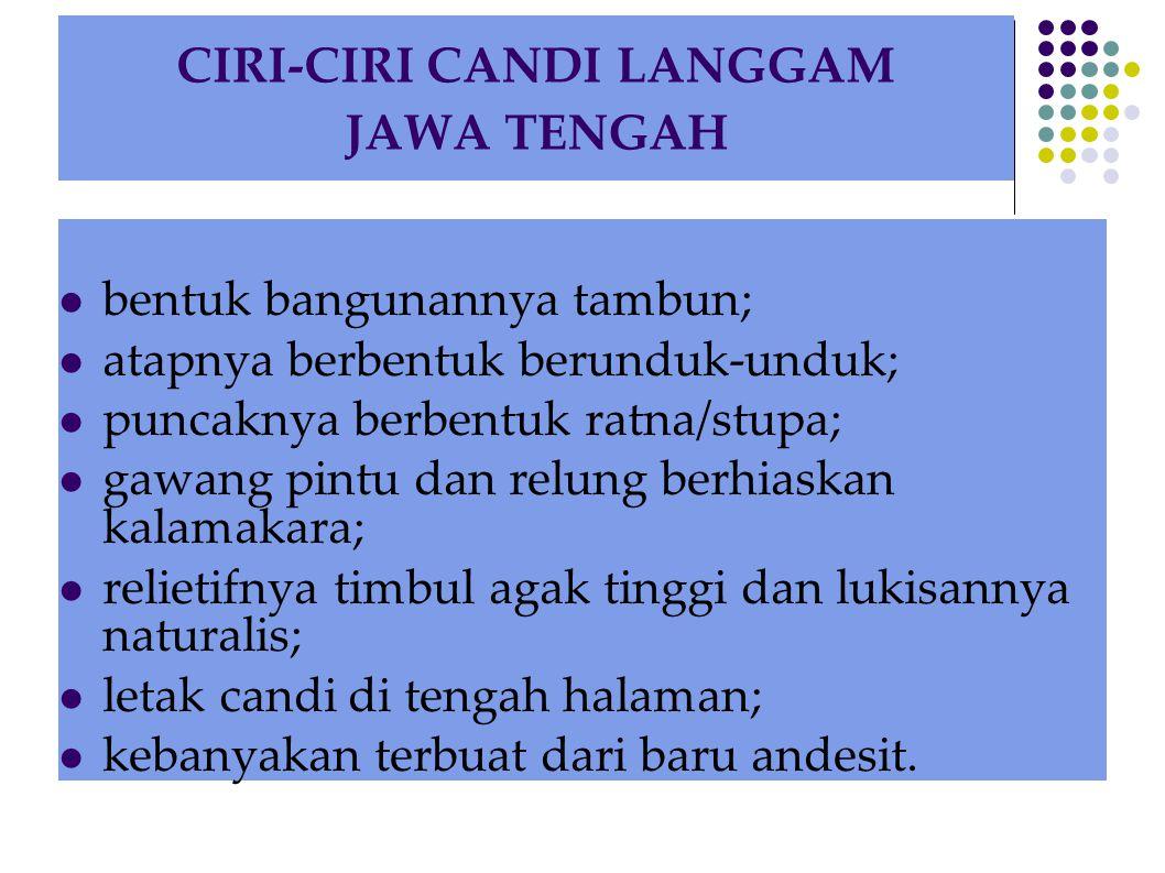 CIRI-CIRI CANDI LANGGAM JAWA TENGAH