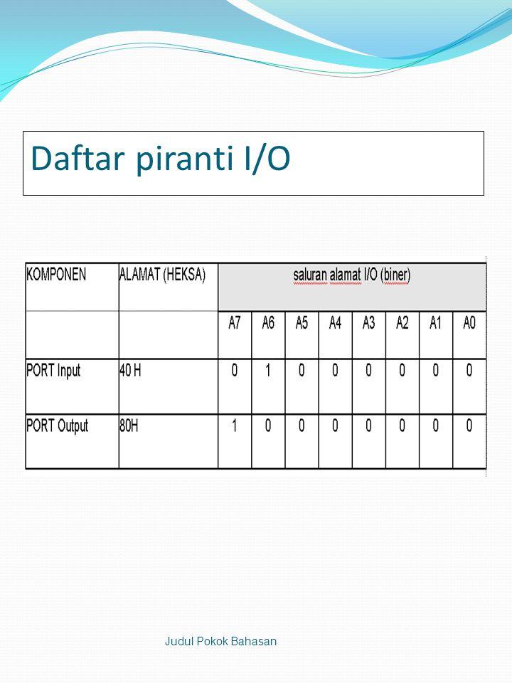 Daftar piranti I/O Judul Pokok Bahasan