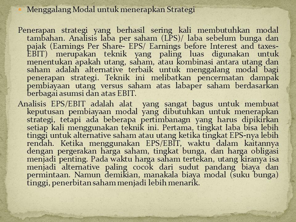 Menggalang Modal untuk menerapkan Strategi