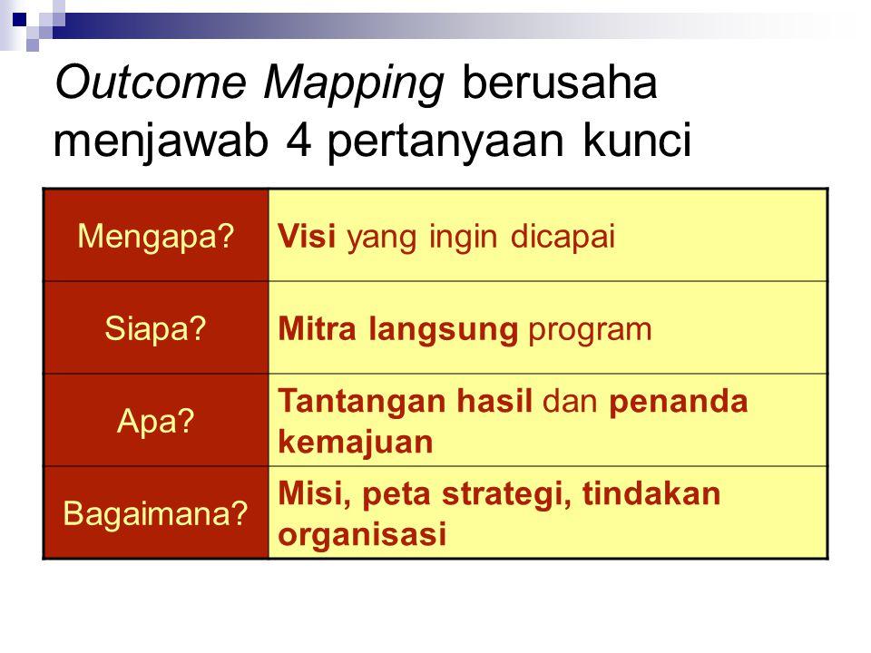 Outcome Mapping berusaha menjawab 4 pertanyaan kunci