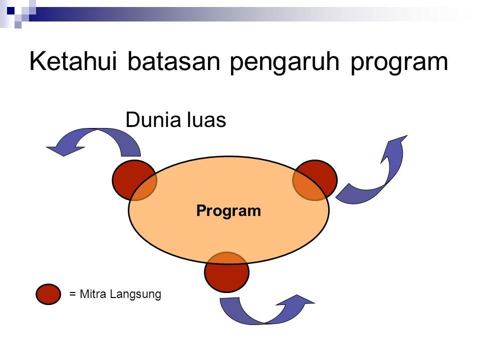Ketahui batasan pengaruh program